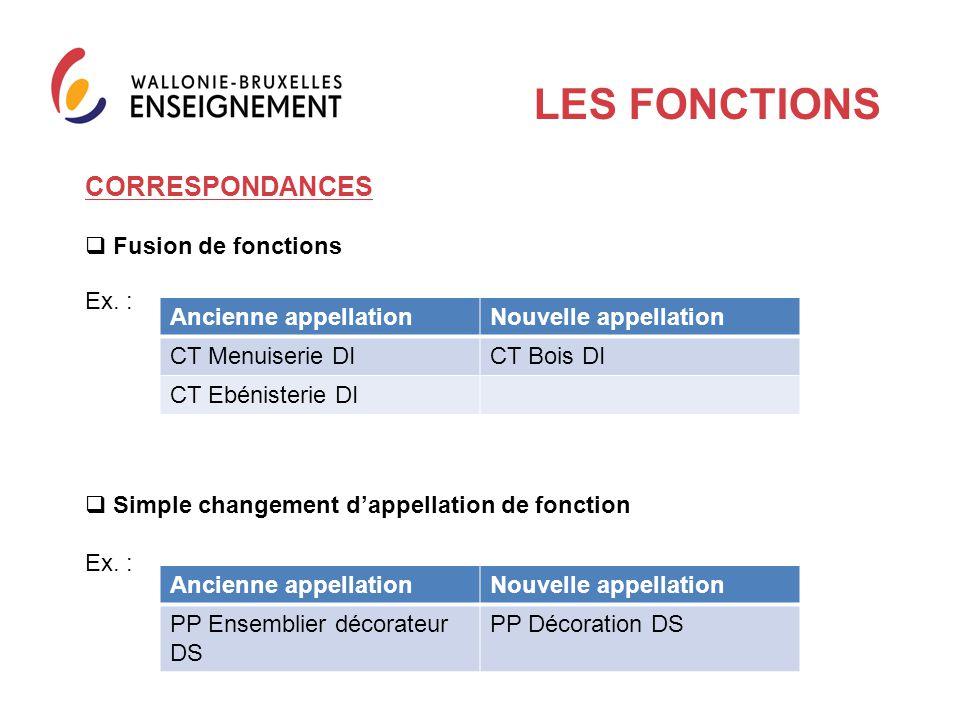 CORRESPONDANCES  Fusion de fonctions Ex. :  Simple changement d'appellation de fonction Ex. : Ancienne appellationNouvelle appellation CT Menuiserie