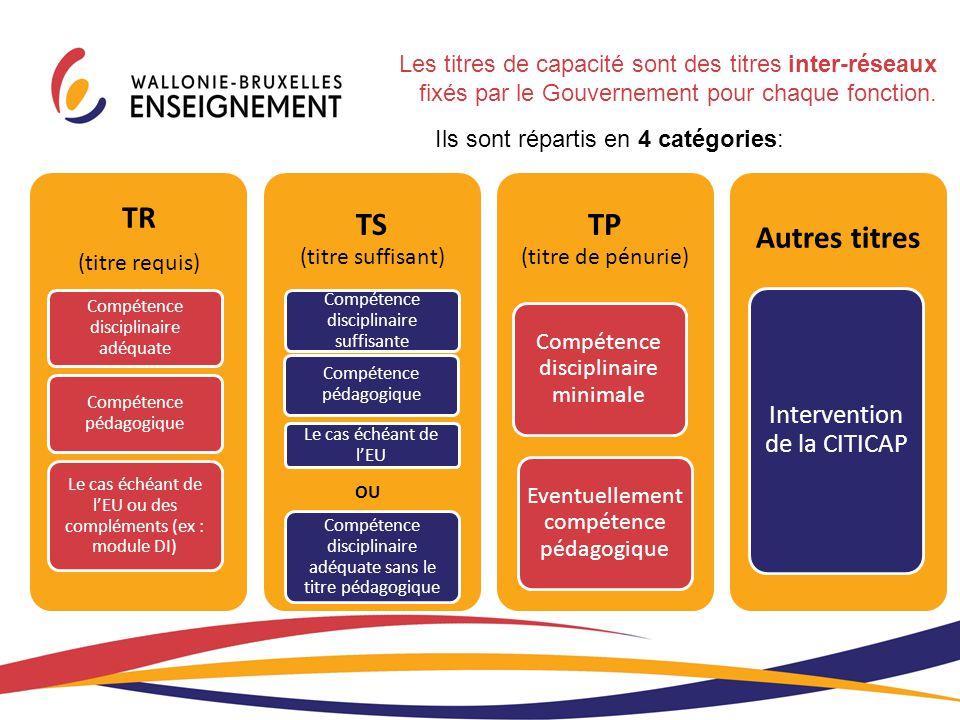 Les titres de capacité sont des titres inter-réseaux fixés par le Gouvernement pour chaque fonction. Ils sont répartis en 4 catégories: TR (titre requ