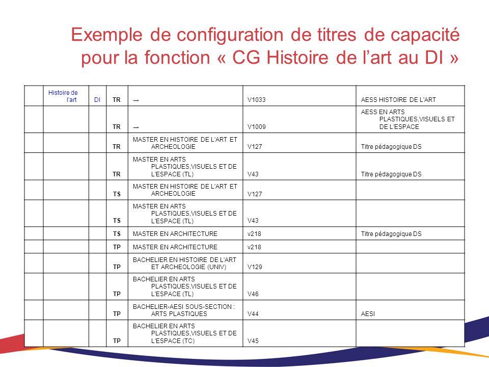 Exemple de configuration de titres de capacité pour la fonction « CG Histoire de l'art au DI » Histoire de l'artDITR→V1033AESS HISTOIRE DE L'ART TR→V1