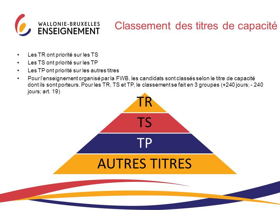 Classement des titres de capacité Les TR ont priorité sur les TS Les TS ont priorité sur les TP Les TP ont priorité sur les autres titres Pour l'ensei