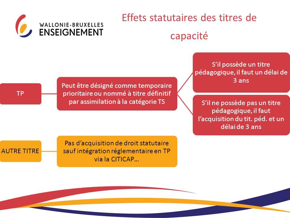 Effets statutaires des titres de capacité TP Peut être désigné comme temporaire prioritaire ou nommé à titre définitif par assimilation à la catégorie