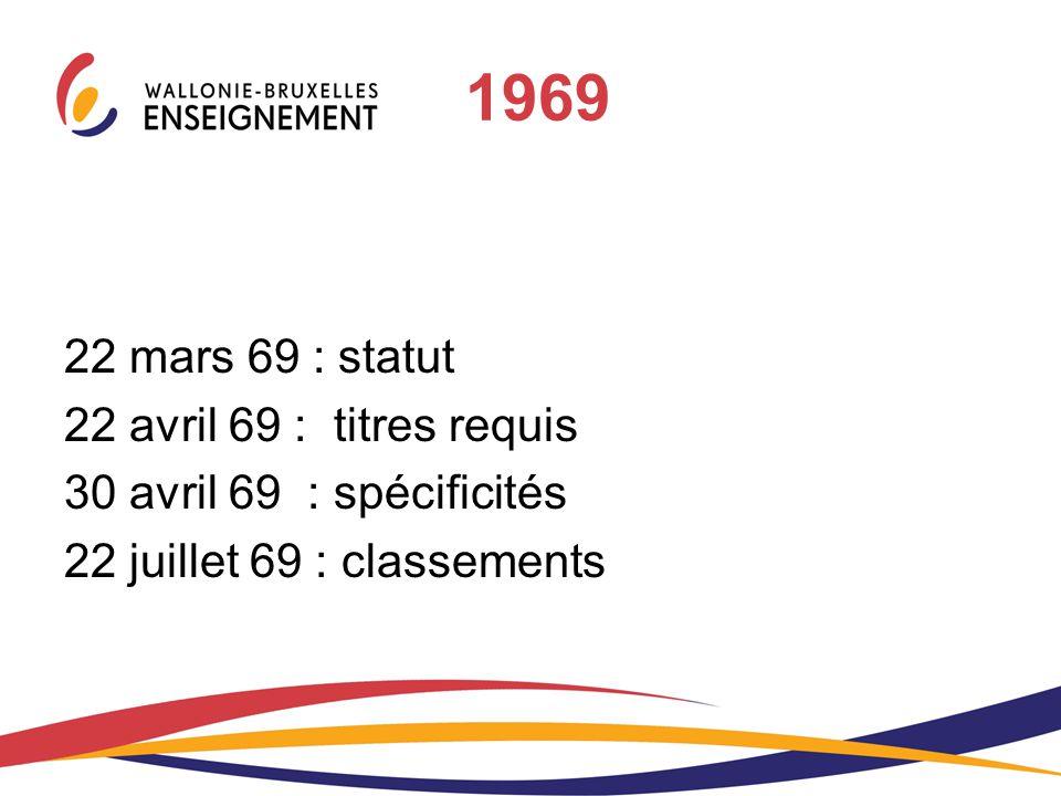 1969 22 mars 69 : statut 22 avril 69 : titres requis 30 avril 69 : spécificités 22 juillet 69 : classements