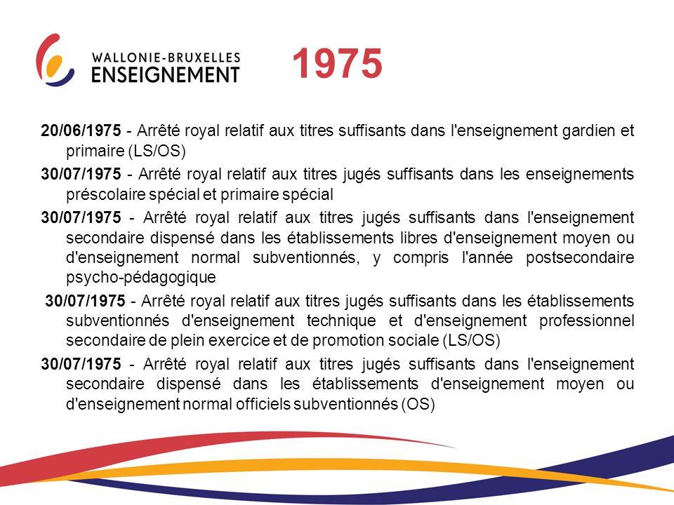 1975 20/06/1975 - Arrêté royal relatif aux titres suffisants dans l'enseignement gardien et primaire (LS/OS) 30/07/1975 - Arrêté royal relatif aux tit