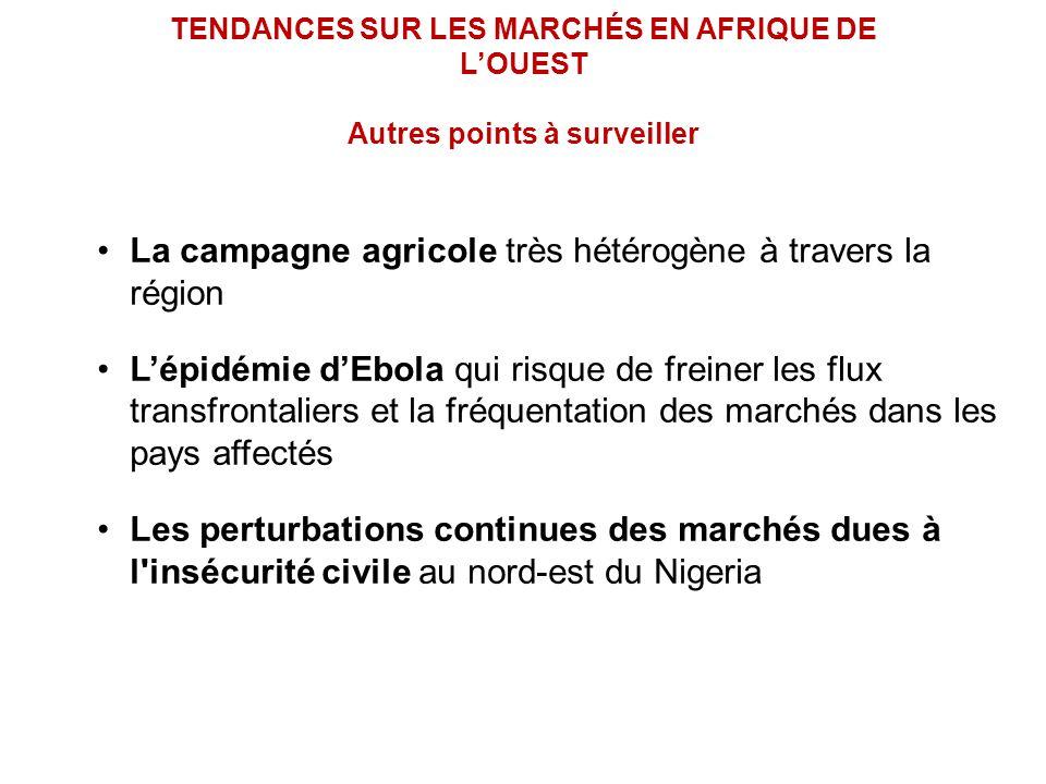 TENDANCES SUR LES MARCHÉS EN AFRIQUE DE L'OUEST: TENDANCES SUR LES MARCHÉS EN AFRIQUE DE L'OUEST Autres points à surveiller La campagne agricole très hétérogène à travers la région L'épidémie d'Ebola qui risque de freiner les flux transfrontaliers et la fréquentation des marchés dans les pays affectés Les perturbations continues des marchés dues à l insécurité civile au nord-est du Nigeria