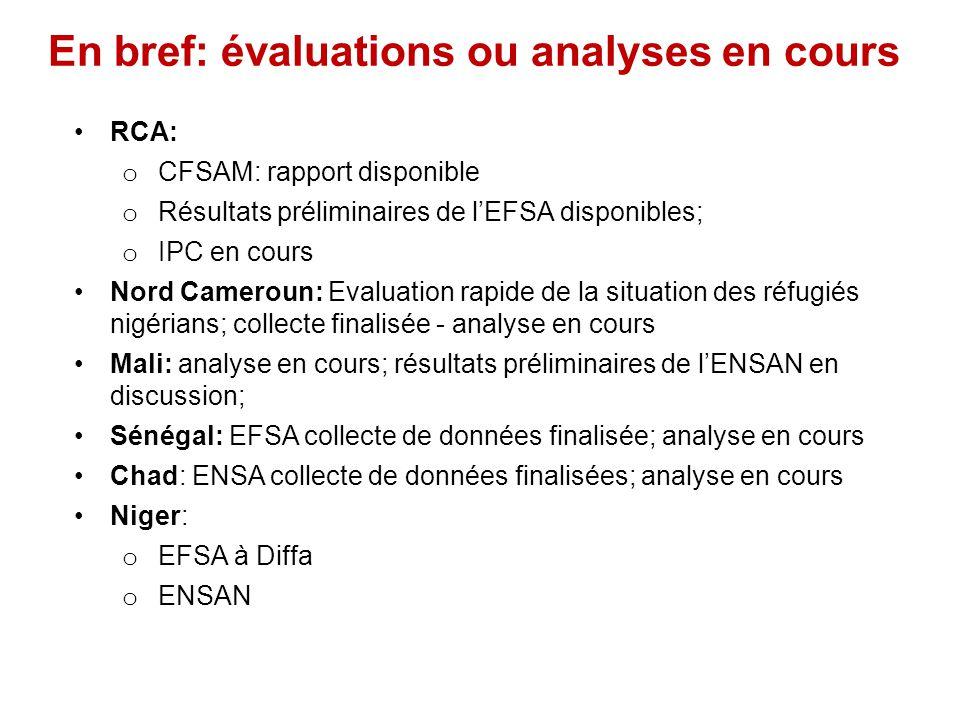 En bref: évaluations ou analyses en cours RCA: o CFSAM: rapport disponible o Résultats préliminaires de l'EFSA disponibles; o IPC en cours Nord Cameroun: Evaluation rapide de la situation des réfugiés nigérians; collecte finalisée - analyse en cours Mali: analyse en cours; résultats préliminaires de l'ENSAN en discussion; Sénégal: EFSA collecte de données finalisée; analyse en cours Chad: ENSA collecte de données finalisées; analyse en cours Niger: o EFSA à Diffa o ENSAN