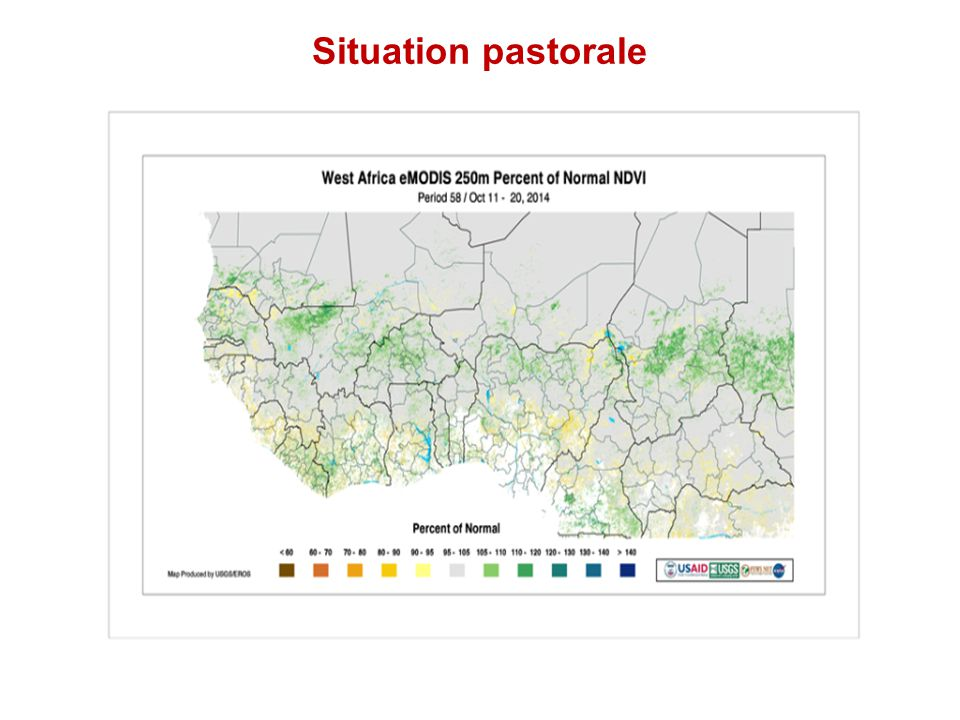 Situation pastorale