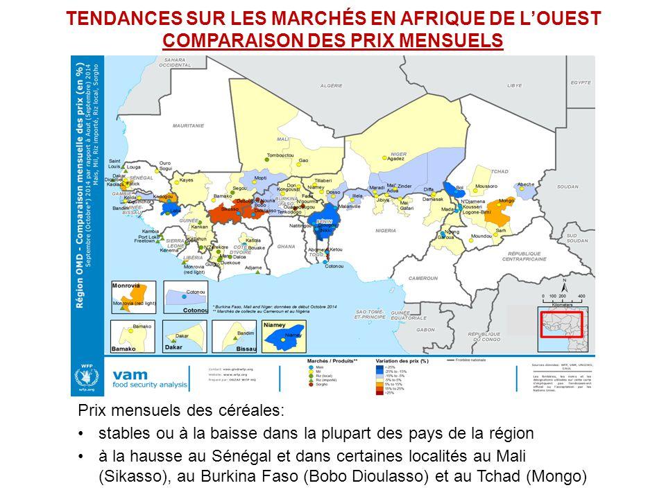 TENDANCES SUR LES MARCHÉS EN AFRIQUE DE L'OUEST COMPARAISON DES PRIX MENSUELS Prix mensuels des céréales: stables ou à la baisse dans la plupart des pays de la région à la hausse au Sénégal et dans certaines localités au Mali (Sikasso), au Burkina Faso (Bobo Dioulasso) et au Tchad (Mongo)
