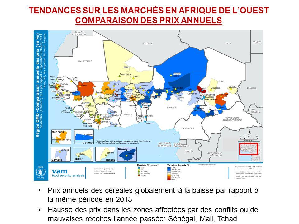 TENDANCES SUR LES MARCHÉS EN AFRIQUE DE L'OUEST COMPARAISON DES PRIX QUINQUENNAUX (2009 – 2013) Les prix des céréales sèches sont: stables ou à la baisse comparés à leurs moyennes quinquennales dans les régions-clés de production agricole (Bénin, Burkina Faso, Côte d'Ivoire, Nigéria, sud du Mali) supérieurs à leurs moyennes quinquennales dans les localités affectées par des mauvaises récoltes en 2013/14 et/ou des conflits (Sénégal, Niger, nord du Mali, Tchad).