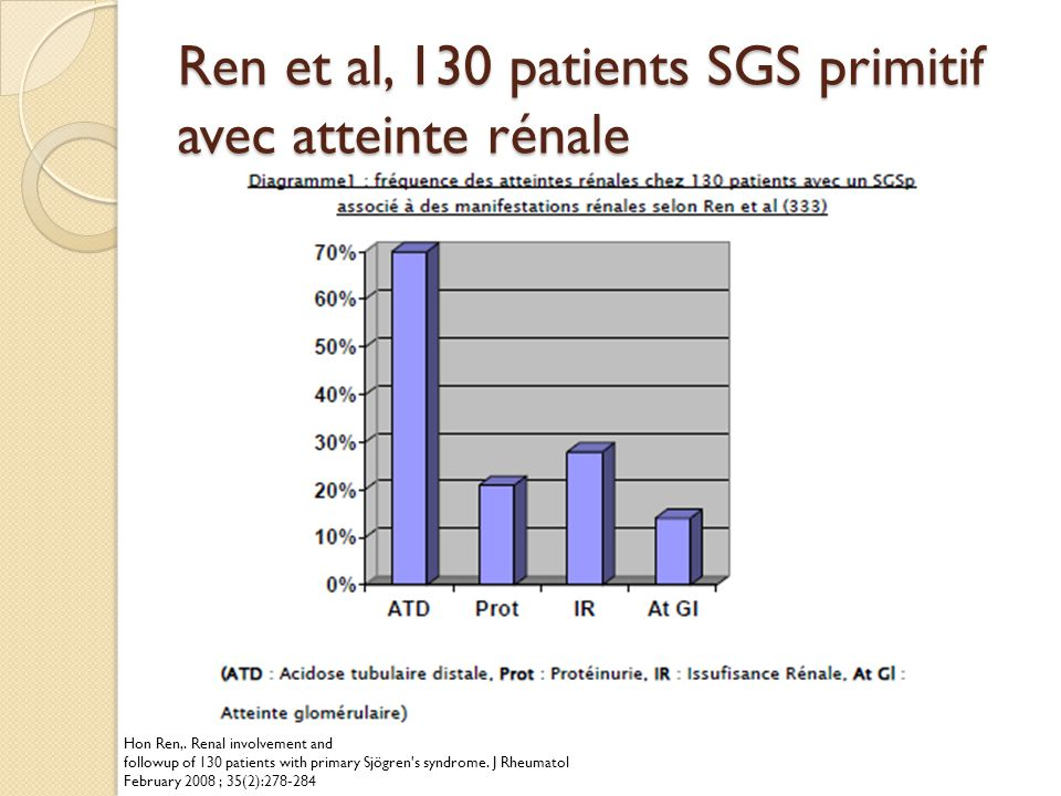 Ren et al, 130 patients SGS primitif avec atteinte rénale Hon Ren,. Renal involvement and followup of 130 patients with primary Sjögren's syndrome. J