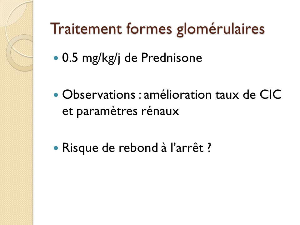 Traitement formes glomérulaires 0.5 mg/kg/j de Prednisone Observations : amélioration taux de CIC et paramètres rénaux Risque de rebond à l'arrêt