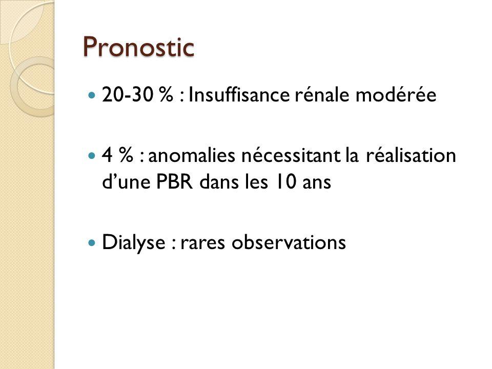 Pronostic 20-30 % : Insuffisance rénale modérée 4 % : anomalies nécessitant la réalisation d'une PBR dans les 10 ans Dialyse : rares observations