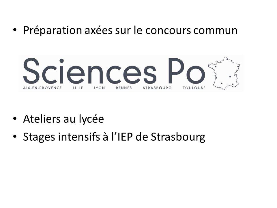 Préparation axées sur le concours commun Ateliers au lycée Stages intensifs à l'IEP de Strasbourg
