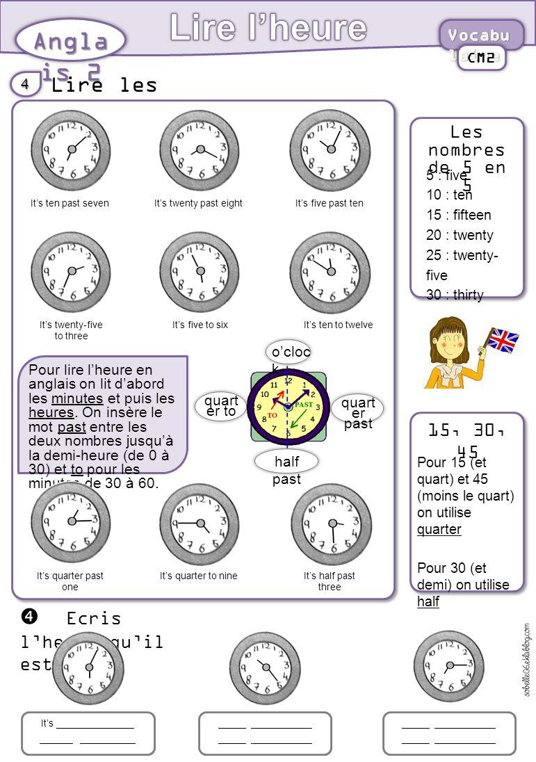 Lire les minutes Angla is 2 4 CM2  Ecris l'heure qu'il est : Les nombres de 5 en 5 5 : five 10 : ten 15 : fifteen 20 : twenty 25 : twenty- five 30 : thirty It's ten past sevenIt's twenty past eight It's five past ten Pour lire l'heure en anglais on lit d'abord les minutes et puis les heures.