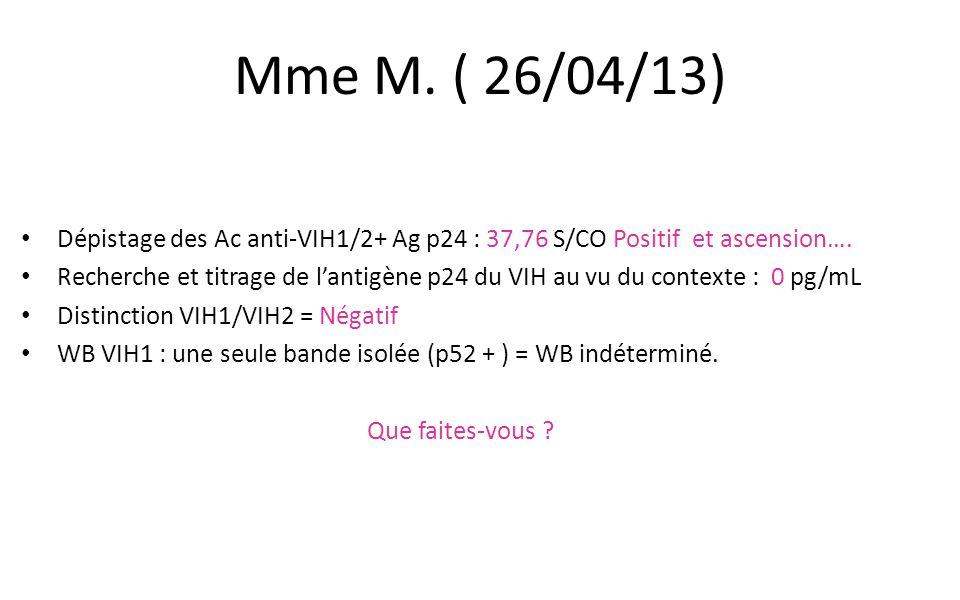 Mme M. ( 26/04/13) Dépistage des Ac anti-VIH1/2+ Ag p24 : 37,76 S/CO Positif et ascension…. Recherche et titrage de l'antigène p24 du VIH au vu du con