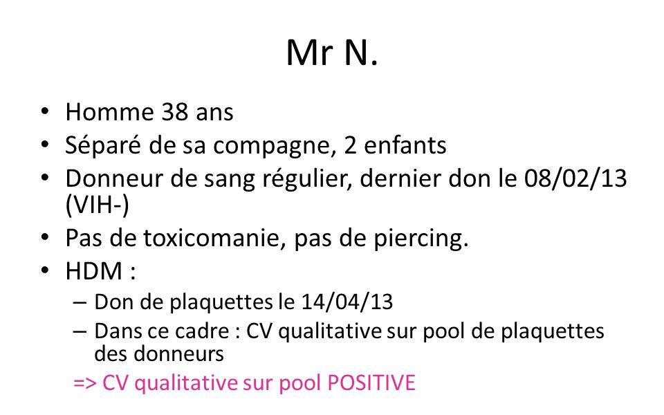 Mr N. Homme 38 ans Séparé de sa compagne, 2 enfants Donneur de sang régulier, dernier don le 08/02/13 (VIH-) Pas de toxicomanie, pas de piercing. HDM
