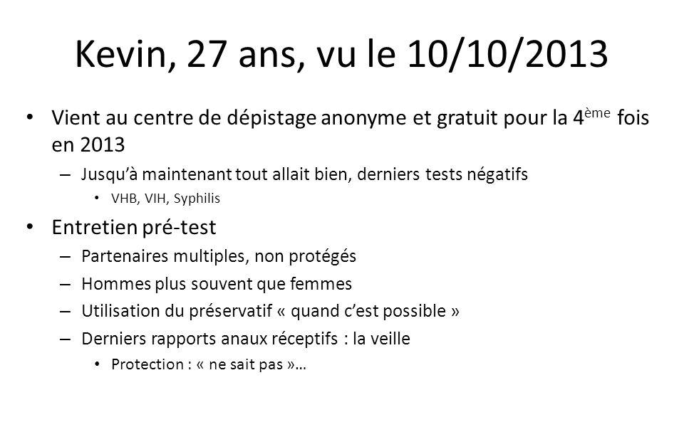 Kevin, 27 ans, vu le 10/10/2013 Vient au centre de dépistage anonyme et gratuit pour la 4 ème fois en 2013 – Jusqu'à maintenant tout allait bien, dern