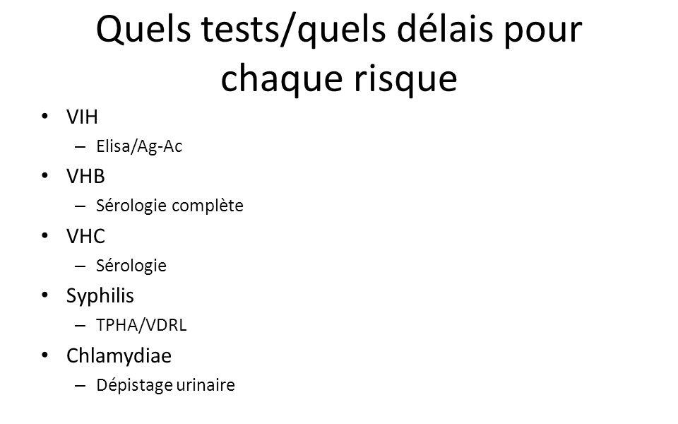 Quels tests/quels délais pour chaque risque VIH – Elisa/Ag-Ac VHB – Sérologie complète VHC – Sérologie Syphilis – TPHA/VDRL Chlamydiae – Dépistage uri