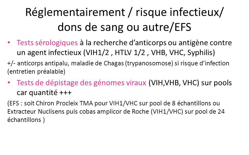 Réglementairement / risque infectieux/ dons de sang ou autre/EFS Tests sérologiques à la recherche d'anticorps ou antigène contre un agent infectieux