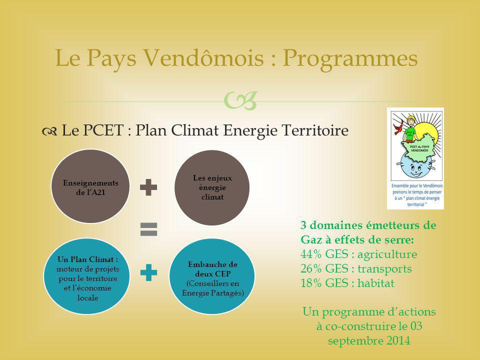   Le PCET : Plan Climat Energie Territoire Le Pays Vendômois : Programmes 3 domaines émetteurs de Gaz à effets de serre: 44% GES : agriculture 26% GES : transports 18% GES : habitat Un programme d'actions à co-construire le 03 septembre 2014 Les enjeux énergie climat Enseignements de l'A21 Un Plan Climat : moteur de projets pour le territoire et l'économie locale Embauche de deux CEP (Conseillers en Energie Partagés)