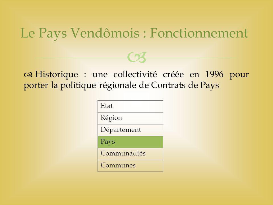   Historique : une collectivité créée en 1996 pour porter la politique régionale de Contrats de Pays Le Pays Vendômois : Fonctionnement Etat Région Département Pays Communautés Communes