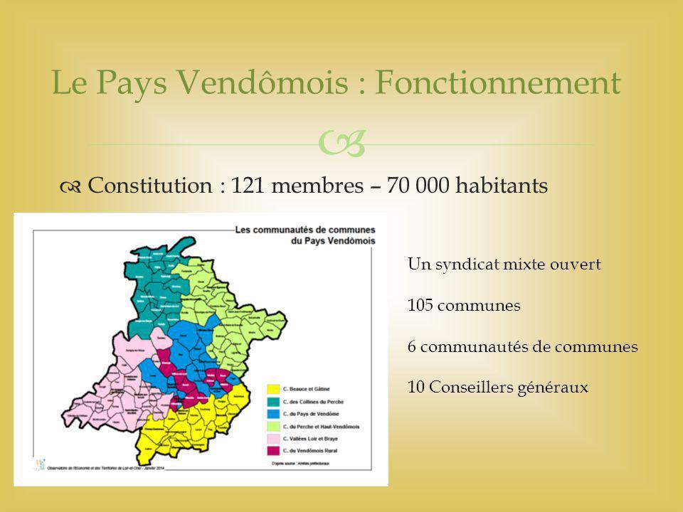   Constitution : 121 membres – 70 000 habitants Le Pays Vendômois : Fonctionnement Un syndicat mixte ouvert 105 communes 6 communautés de communes 10 Conseillers généraux