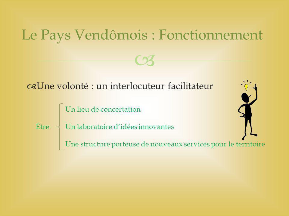   Une volonté : un interlocuteur facilitateur Le Pays Vendômois : Fonctionnement Un lieu de concertation Un laboratoire d'idées innovantes Une structure porteuse de nouveaux services pour le territoire Être