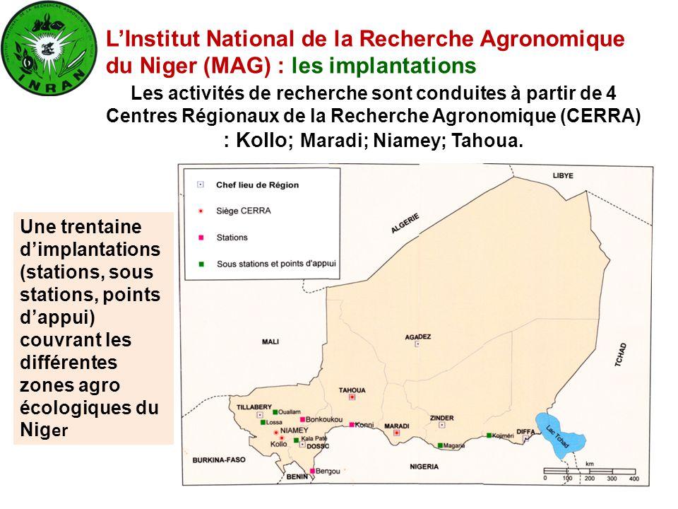 Les activités de recherche sont conduites à partir de 4 Centres Régionaux de la Recherche Agronomique (CERRA) : Kollo; Maradi; Niamey; Tahoua. Une tre