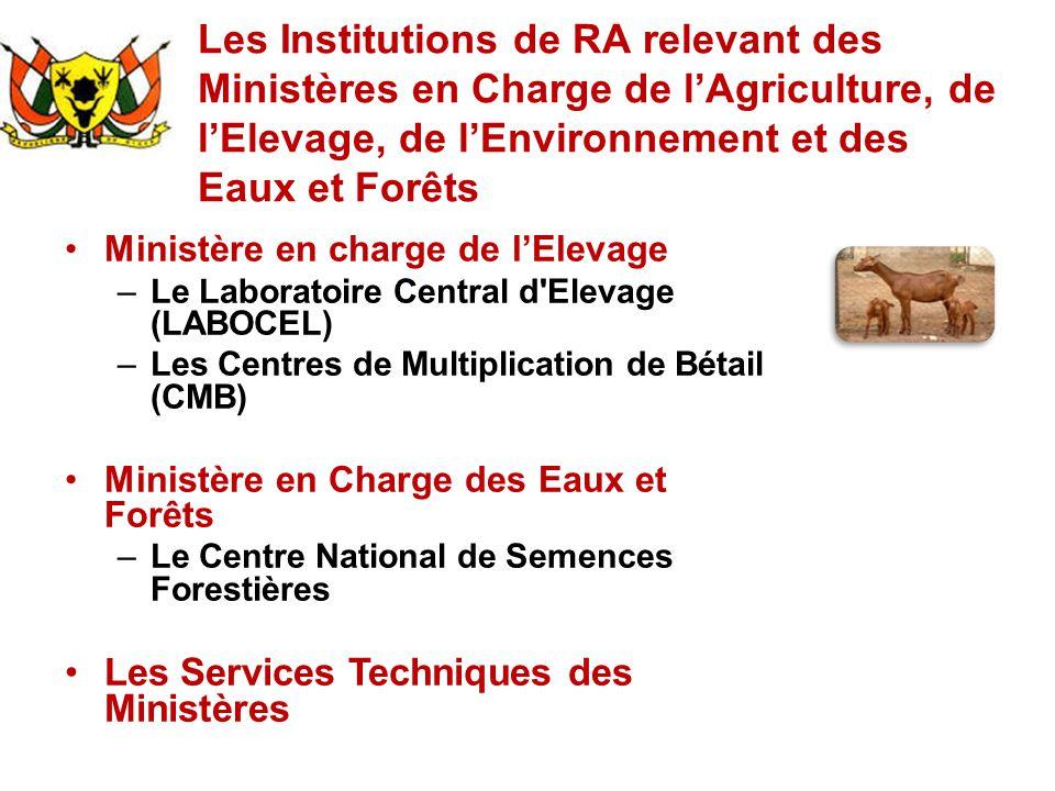 Ministère en charge de l'Elevage –Le Laboratoire Central d'Elevage (LABOCEL) –Les Centres de Multiplication de Bétail (CMB) Ministère en Charge des Ea