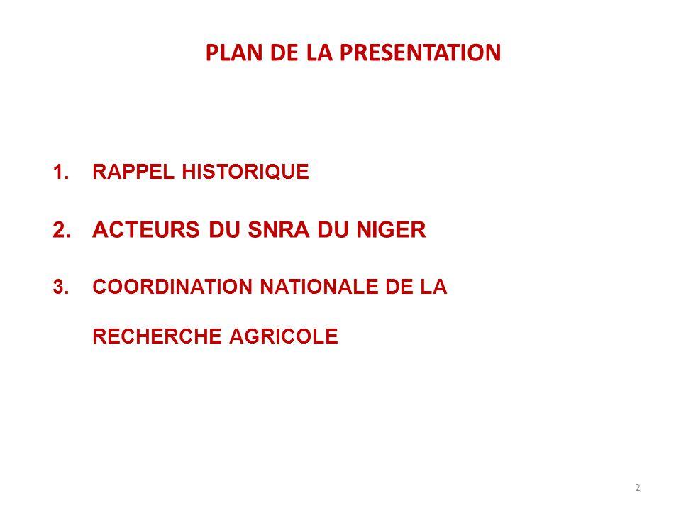 2 PLAN DE LA PRESENTATION 1.RAPPEL HISTORIQUE 2.ACTEURS DU SNRA DU NIGER 3.COORDINATION NATIONALE DE LA RECHERCHE AGRICOLE