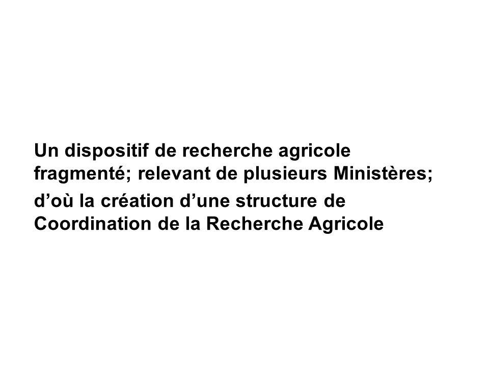 Un dispositif de recherche agricole fragmenté; relevant de plusieurs Ministères; d'où la création d'une structure de Coordination de la Recherche Agri