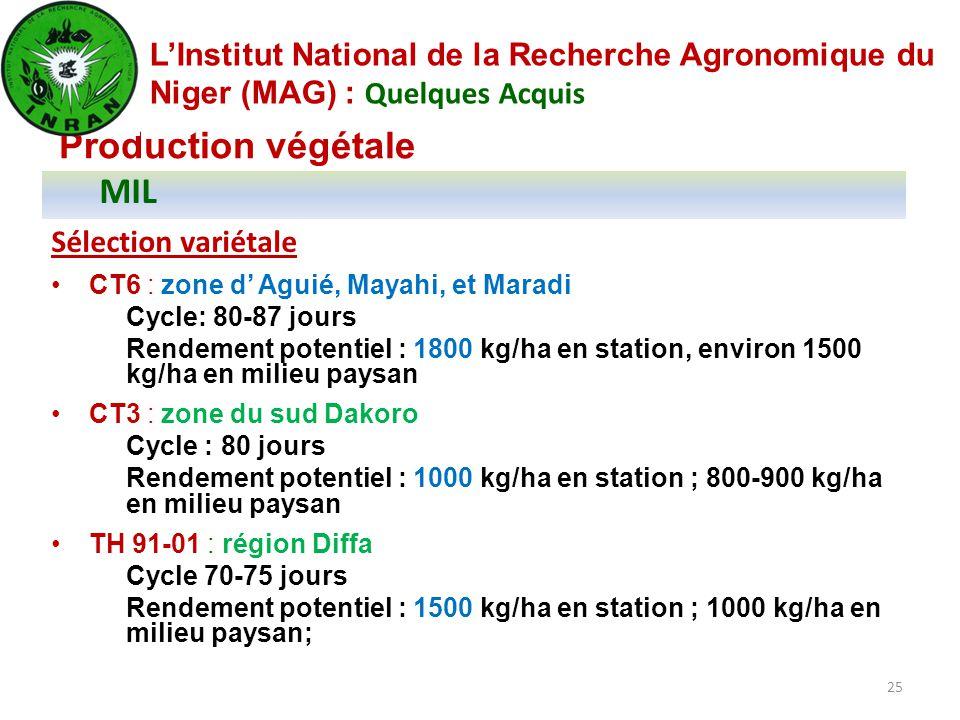 25 Sélection variétale CT6 : zone d' Aguié, Mayahi, et Maradi Cycle: 80-87 jours Rendement potentiel : 1800 kg/ha en station, environ 1500 kg/ha en mi