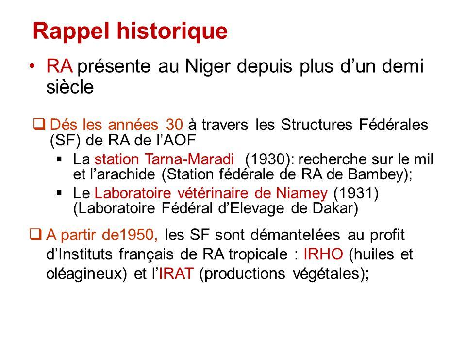 Rappel historique RA présente au Niger depuis plus d'un demi siècle  Dés les années 30 à travers les Structures Fédérales (SF) de RA de l'AOF  La st