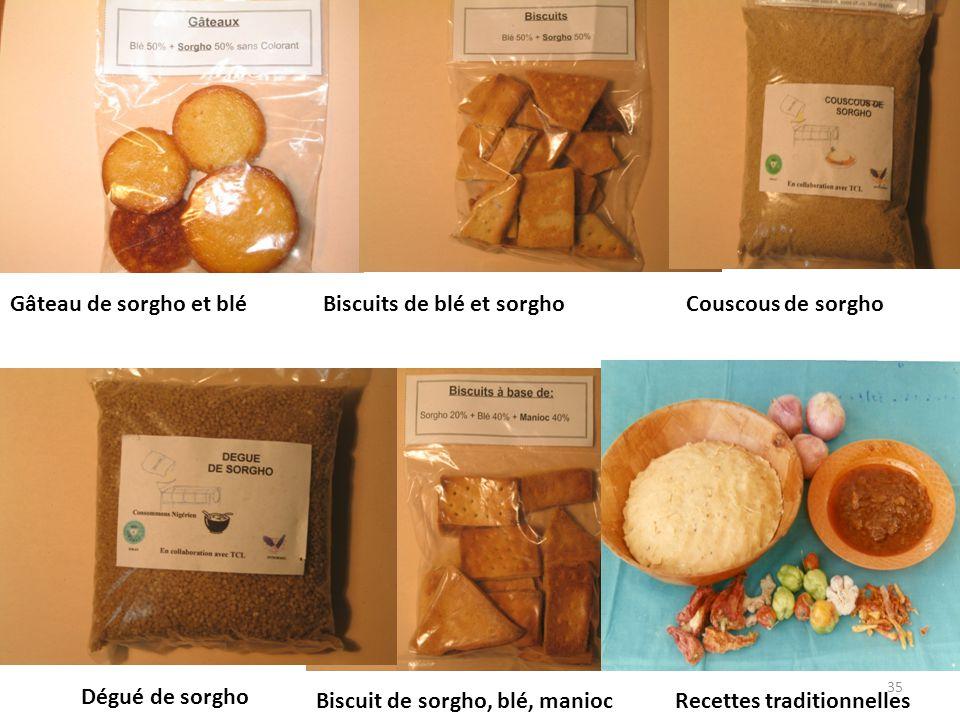 35 Gâteau de sorgho et bléBiscuits de blé et sorghoCouscous de sorgho Dégué de sorgho Biscuit de sorgho, blé, maniocRecettes traditionnelles
