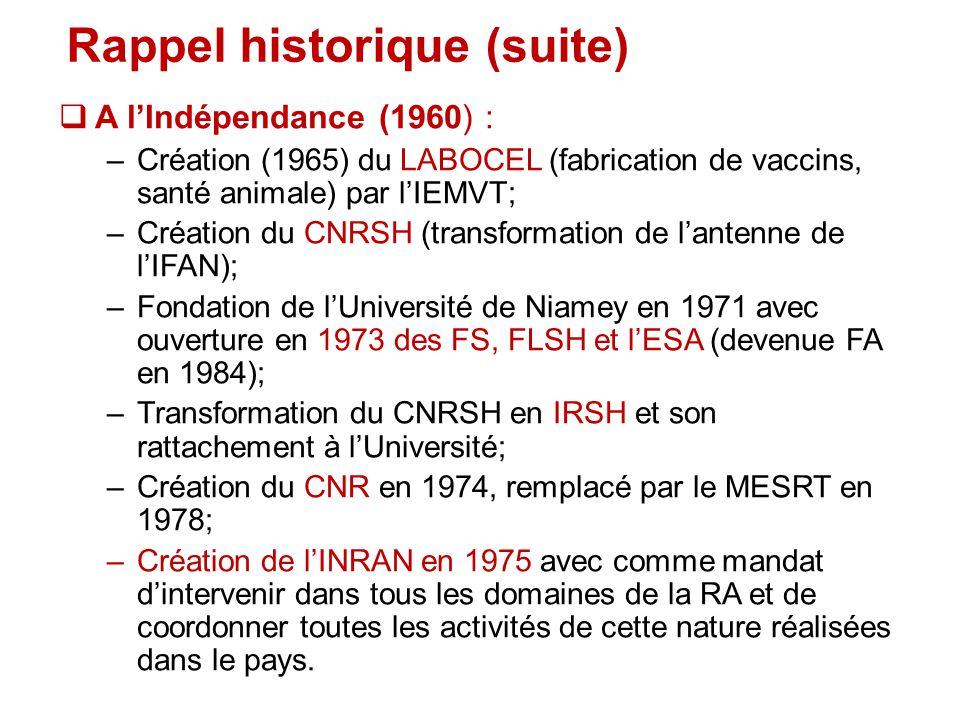 Rappel historique (suite)  A l'Indépendance (1960) : –Création (1965) du LABOCEL (fabrication de vaccins, santé animale) par l'IEMVT; –Création du CN