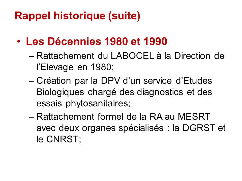Rappel historique (suite) Les Décennies 1980 et 1990 –Rattachement du LABOCEL à la Direction de l'Elevage en 1980; –Création par la DPV d'un service d