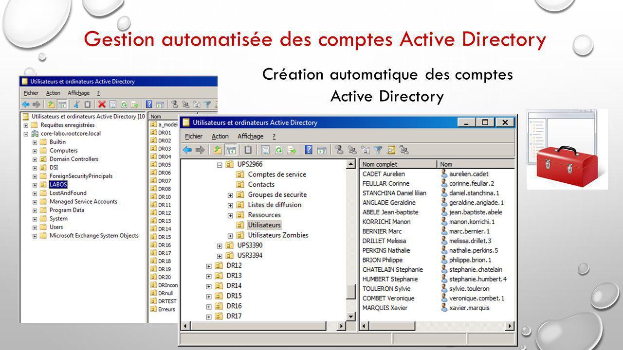 Création automatique des comptes Active Directory Gestion automatisée des comptes Active Directory