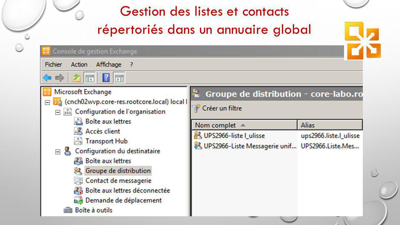 Gestion des listes et contacts répertoriés dans un annuaire global