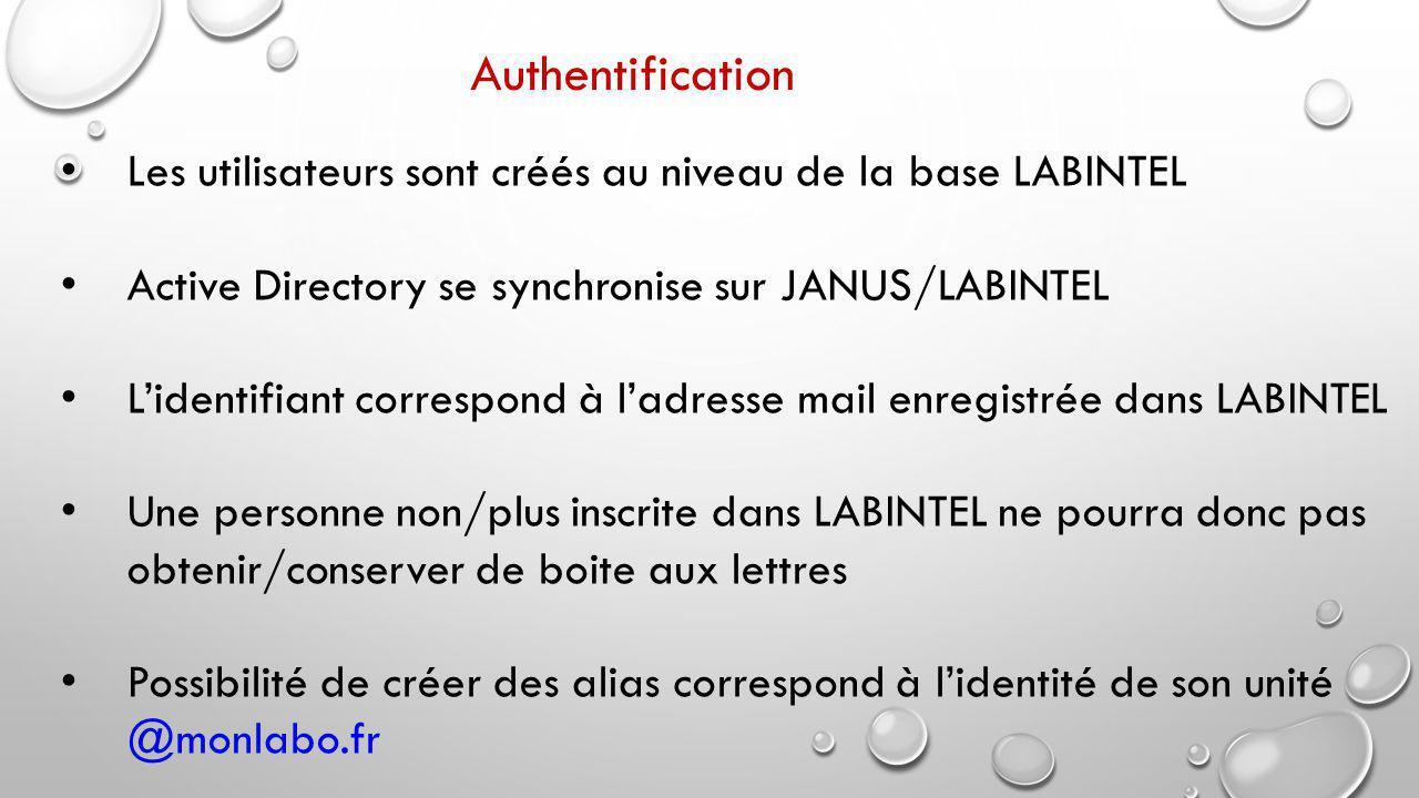 Les utilisateurs sont créés au niveau de la base LABINTEL Active Directory se synchronise sur JANUS/LABINTEL L'identifiant correspond à l'adresse mail enregistrée dans LABINTEL Une personne non/plus inscrite dans LABINTEL ne pourra donc pas obtenir/conserver de boite aux lettres Possibilité de créer des alias correspond à l'identité de son unité @monlabo.fr Authentification