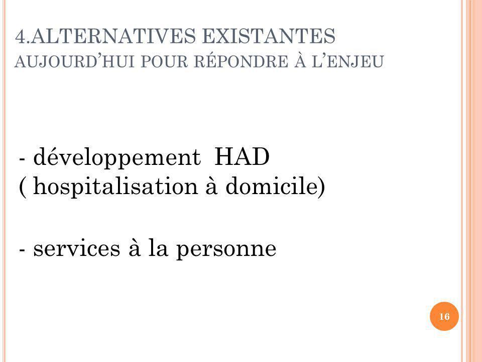 4.ALTERNATIVES EXISTANTES AUJOURD ' HUI POUR RÉPONDRE À L ' ENJEU - développement HAD ( hospitalisation à domicile) - services à la personne 16