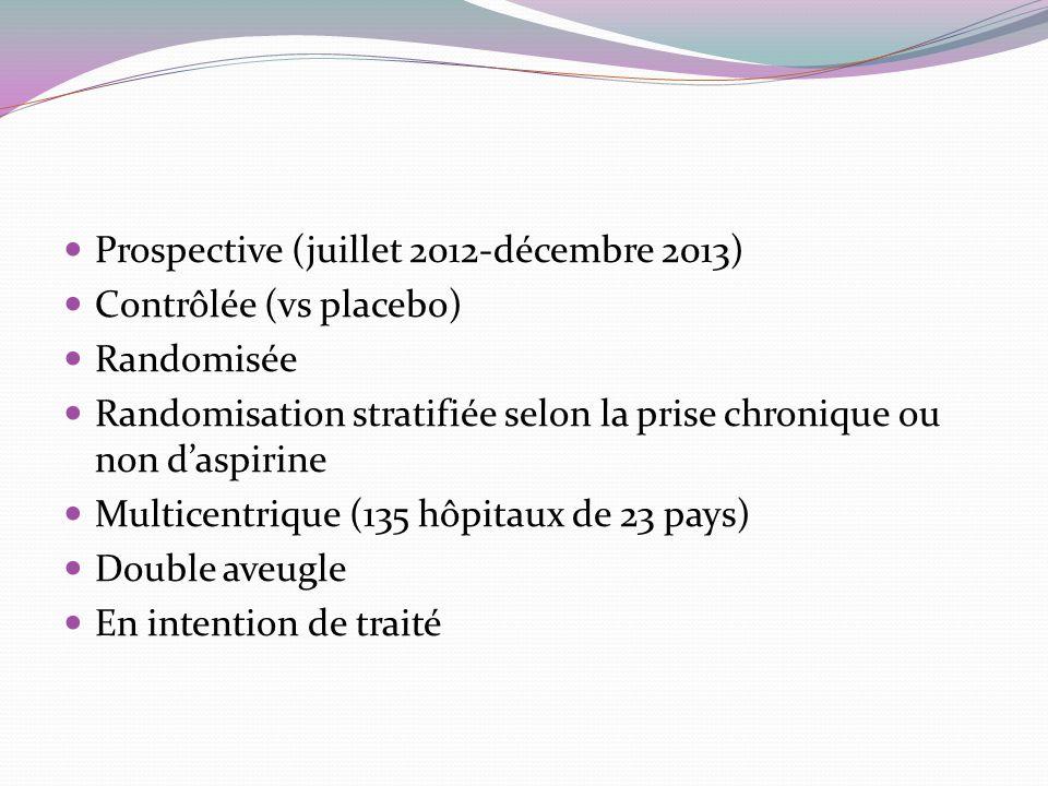 Prospective (juillet 2012-décembre 2013) Contrôlée (vs placebo) Randomisée Randomisation stratifiée selon la prise chronique ou non d'aspirine Multicentrique (135 hôpitaux de 23 pays) Double aveugle En intention de traité