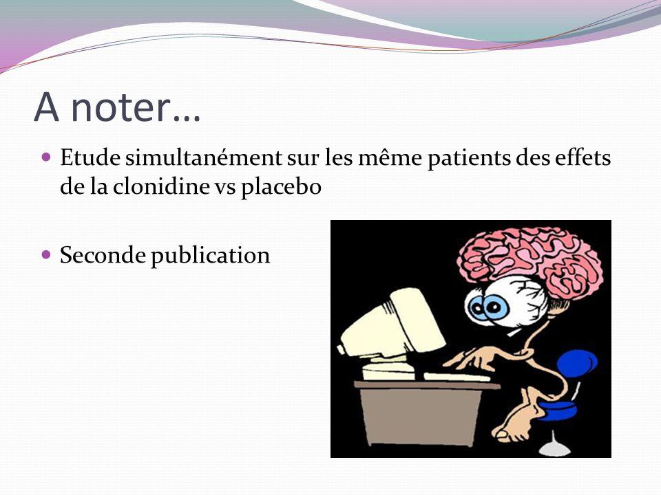 A noter… Etude simultanément sur les même patients des effets de la clonidine vs placebo Seconde publication