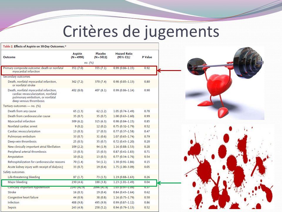 Critères de jugements