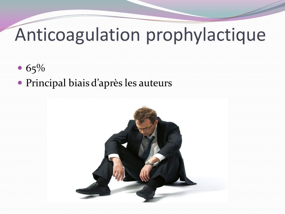 Anticoagulation prophylactique 65% Principal biais d'après les auteurs