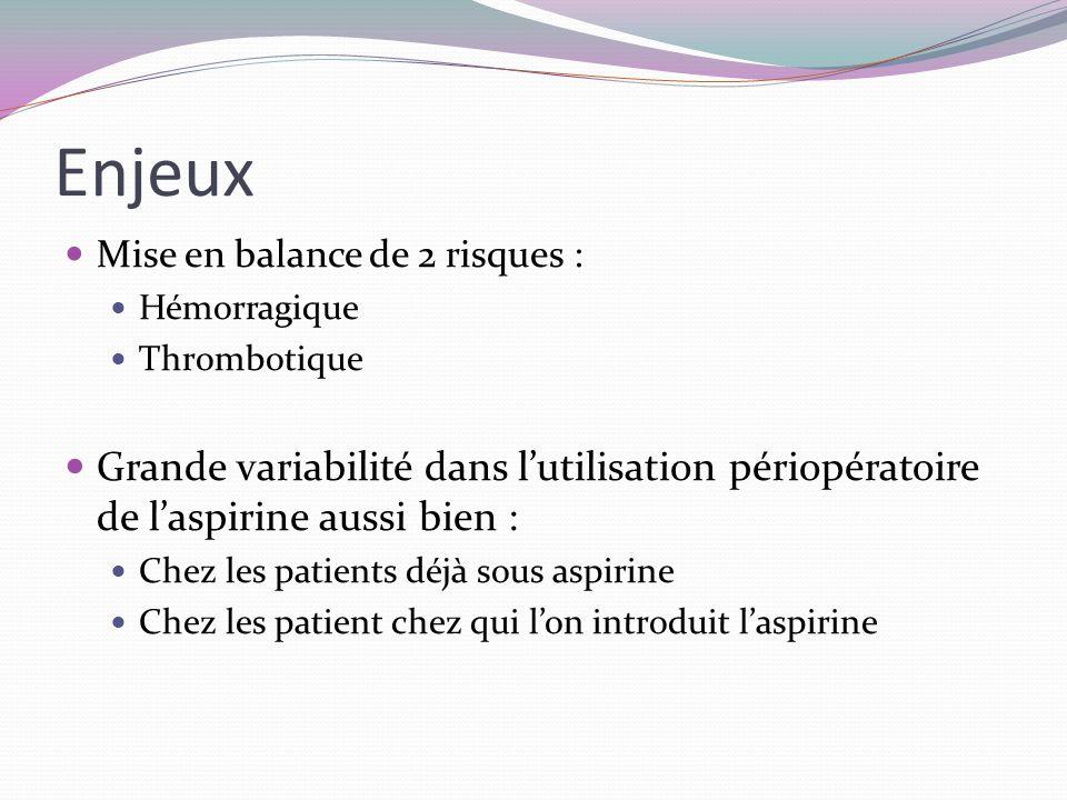 Enjeux Mise en balance de 2 risques : Hémorragique Thrombotique Grande variabilité dans l'utilisation périopératoire de l'aspirine aussi bien : Chez les patients déjà sous aspirine Chez les patient chez qui l'on introduit l'aspirine