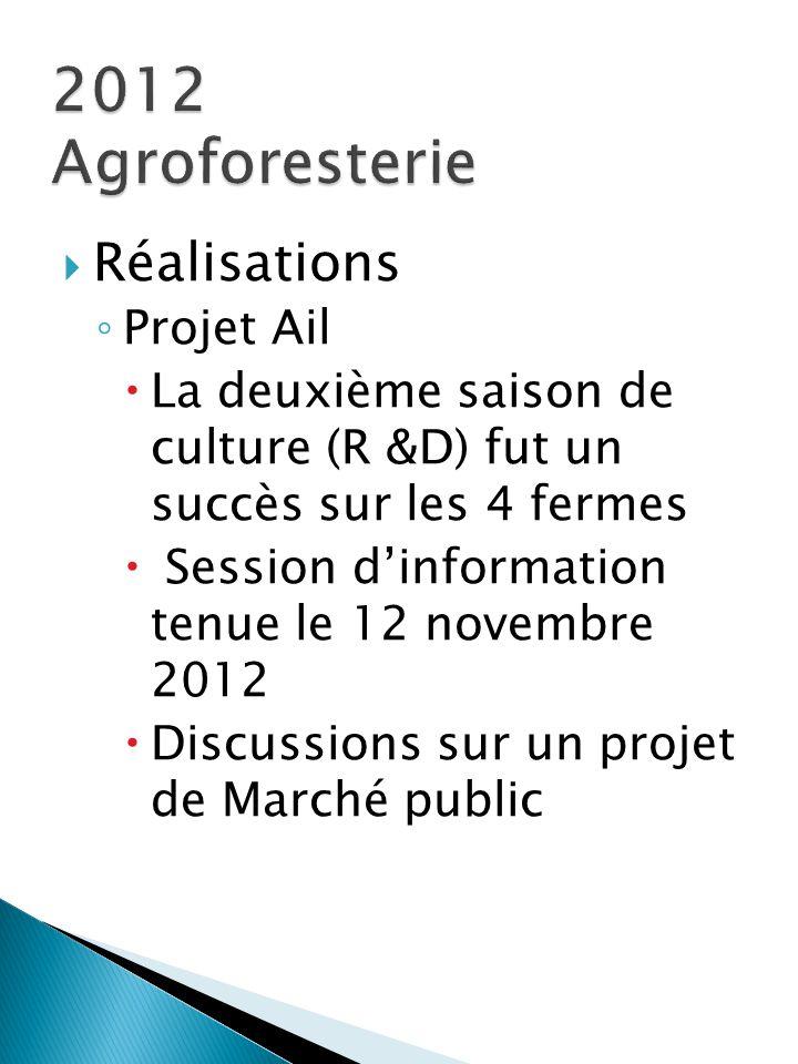  Réalisations ◦ Projet Ail  La deuxième saison de culture (R &D) fut un succès sur les 4 fermes  Session d'information tenue le 12 novembre 2012 