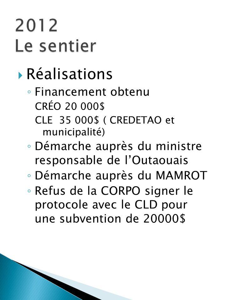  Réalisations ◦ Financement obtenu CRÉO 20 000$ CLE 35 000$ ( CREDETAO et municipalité) ◦ Démarche auprès du ministre responsable de l'Outaouais ◦ Dé