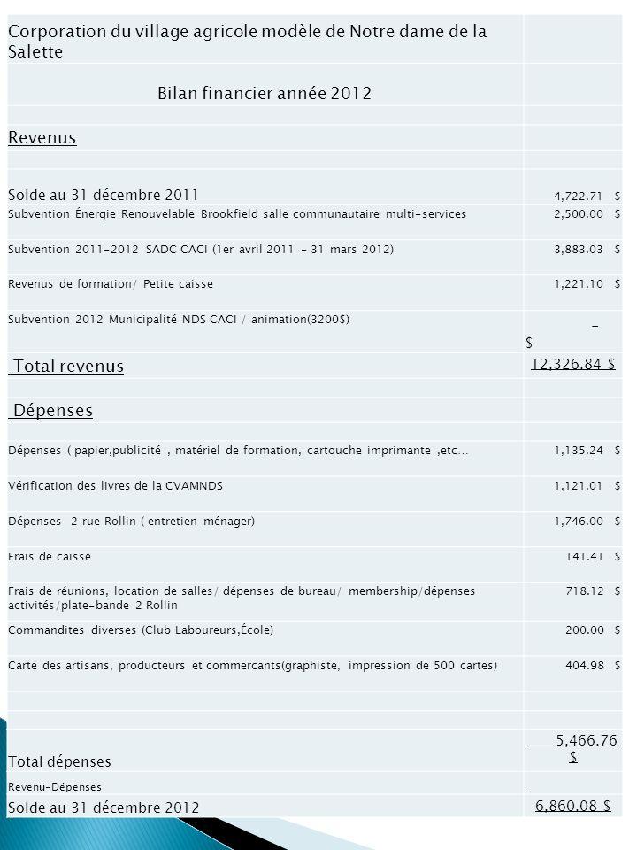 Corporation du village agricole modèle de Notre dame de la Salette Bilan financier année 2012 Revenus Solde au 31 décembre 2011 4,722.71 $ Subvention