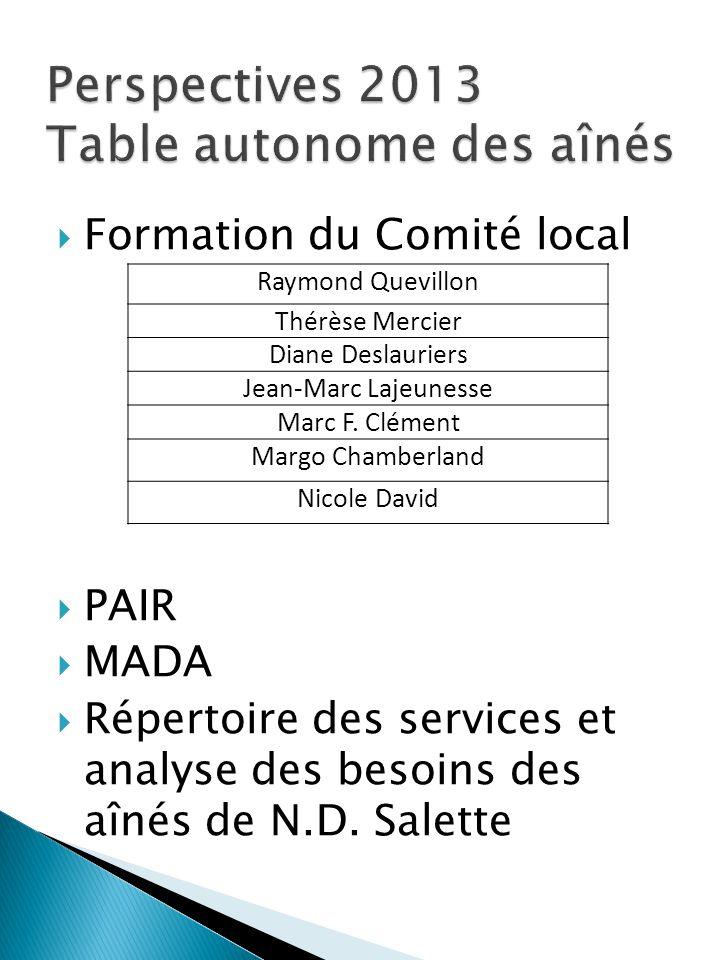  Formation du Comité local  PAIR  MADA  Répertoire des services et analyse des besoins des aînés de N.D. Salette Raymond Quevillon Thérèse Mercier