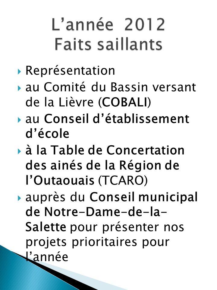  Représentation  au Comité du Bassin versant de la Lièvre (COBALI)  au Conseil d'établissement d'école  à la Table de Concertation des ainés de la