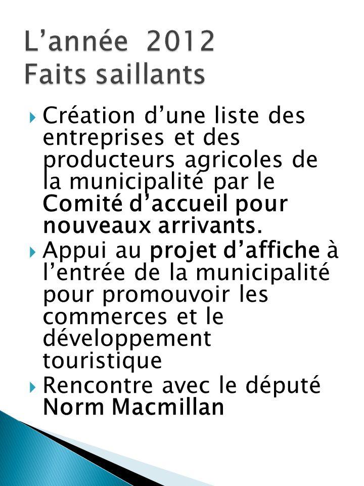  Création d'une liste des entreprises et des producteurs agricoles de la municipalité par le Comité d'accueil pour nouveaux arrivants.  Appui au pro